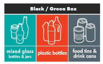 black recycling box label; contents described in text below