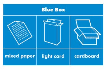 Blue recycling box label; contents described in text below