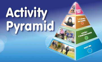Activity Pyramid explaining the hierarchy: reduce screen time, take a fitness class 1-2 times a week, give your heart a workout 3 times a week and take a brisk walk every day to stay in great shape.